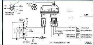wiring diagram 94 chevy 350 engine tbi wiring diagram database 91 chevy truck 350 tbi diagram simple wiring diagram chevy 350 wiring harness wiring diagram 94 chevy 350 engine tbi