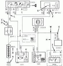 automotive wiring diagram symbols wiring diagram reading wire diagrams auto wiring diagram schematic