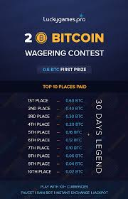However, bitcoin mining has become increasingly specialized over the years and nowadays it is mainly done. How To Win Free Bitcoin Jackpot Earn Bitcoin On Android