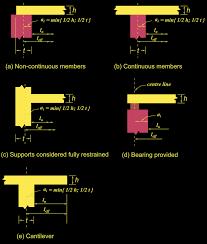 Rcc Cantilever Beam Design Example Reinforced Concrete Design Effective Span Of Continuous