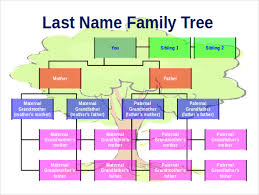 free family tree template editable 8 powerpoint family tree templates pdf doc ppt xls free