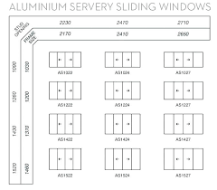 Sliding Window Sizes Ifort Co