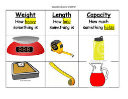 Measures Of Capacity Chart K 7 Length Weight Capacity Lessons Tes Teach