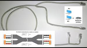 ethernet hack how to split one ethernet cable for a few devices how to split one ethernet cable for a few devices one ethernet jack for two pc