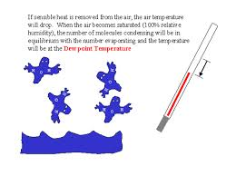 dew point temperature definition. dew point temperature definition uc davis biometeorology group