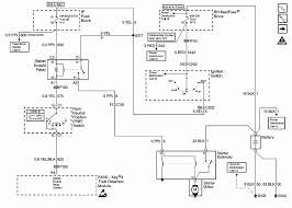 this buick lesabre 1998 wont start and wont turn over or use this wiring diagram