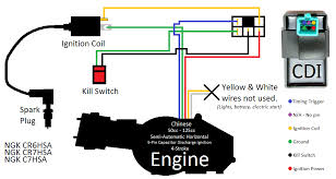 chinese atv wiring diagram efcaviation com 110cc quad wiring diagram at Loncin 110cc Atv Wiring Diagram