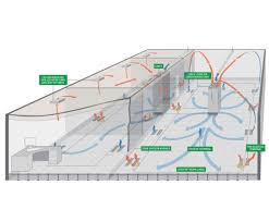 Air Conditioning Plenum Design
