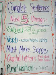 Just 23 Totally Perfect 4th Grade Anchor Charts Anchor