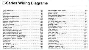2001 ford e250 interior fuse box diagram 2007 panel 01 van smart 2001 ford e250 interior fuse box diagram medium size of 2001 ford e250 interior fuse box diagram 01 2005 van electrical wiring o