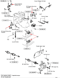 2003 toyota camry engine mount diagram not lossing wiring diagram • who is 1995 toyota camry labor time to replace transmission and rh whoisbyme pot com 2003 toyota camry motor mount diagram 2016 venza engine diagram