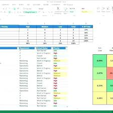 Issue Tracking Spreadsheet Template Excel Multiple Project Tracking Template Excel Free Task Management