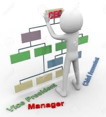 Free Blank Organizational Chart 3d Man Filling Blank Organizational Chart