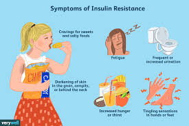 Insulin Resistance Food Chart Diagnosing Insulin Resistance In Women With Pcos