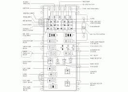 98 ford f150 relay diagram modern design of wiring diagram • 98 f150 fuse box diagram 98 ford explorer fuse diagram 1998 ford f150 4 6 fuse box diagram 98 ford f150 4 2 fuse box diagram