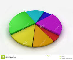 Rainbow Pie Chart Pie Chart 3d Stock Illustration Illustration Of Accounting