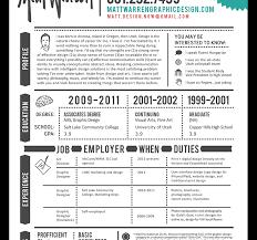 Graphic Designer Resume Pdf Free Download Formidable Graphic Designer Resume Format Template Free Cv Samples 58