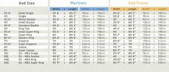 mattress sizes double. Mattress Sizes Double M