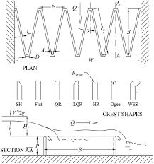 Irrigation Weir Design Hydraulic Design And Analysis Of Labyrinth Weirs I