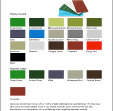 Steel Roofing Sheet Colour Chart