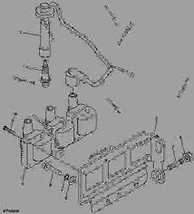 john deere gator 825i parts diagram john image ignition coil utility vehicle john deere 825i utility vehicle on john deere gator 825i parts diagram