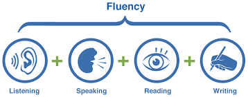 European Language Proficiency Levels ImmiSchool