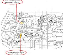 1995 nissan sentra fuse box diagram wirdig rv chassis air suspension diagram on 05 nissan altima engine diagram