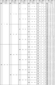 File Vlsm Chart Svg Wikimedia Commons