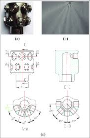 How To Design A Nozzle Water Mist Curtain Nozzle Pattern A Shape And