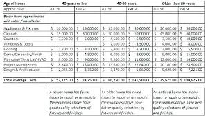 Salary Calculator In Excel Free Download Excel Payroll Calculator Template Spreadsheet Luxury Basic