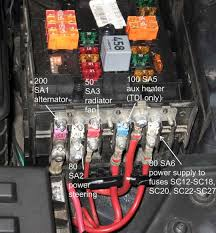 urgent help needed audi a3 2 0 tdi fault vw tdi forum also take off this relay panel cover and check all the relays your relays look a little different if you could take a picture of them it would help