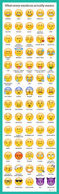 Emoji Meaning Chart And Hand Emotions Explained Emoji Defined Emoji Simple Life Hacks