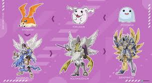 Evolution Line Patamon Digimon Digimon Adventure