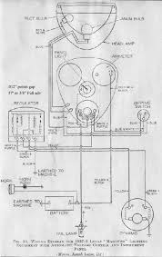 terry macdonald triumph stag wiring diagram 1937 9 \