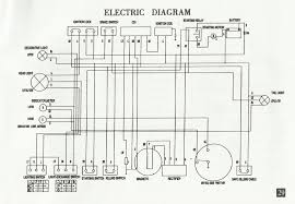 gy6 150cc wiring diagram fresh stator scooter throughout howhit GY6 Dune Buggy Wiring-Diagram at Wiring Diagram For 150cc Gy6 Scooter