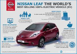 nissan leaf lets get energized renewable energy portal green nissan diagram