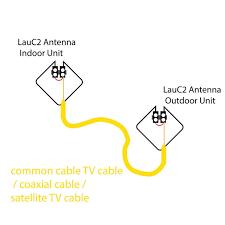 diy 2g 3g 4g wireless cell phone signal booster 5 steps untitled 1 jpg