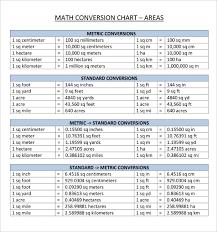 chemistry conversion chart cheat sheet conversion sheet keyboardcrime