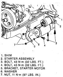 2 2 liter ford engine diagram not lossing wiring diagram • 2003 chevy 2 2l engine diagram wiring diagrams scematic rh 61 jessicadonath de dodge dakota engine diagram chevy 2 2 engine diagram