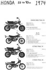 honda 50cc scooter engine diagrams wiring library honda 1974 honda parts myrons mopeds honda 1974 honda 50cc moped engine diagrams