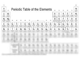 PeriodicTable.pdf - Chemistry 100 with Wilson at University of ...