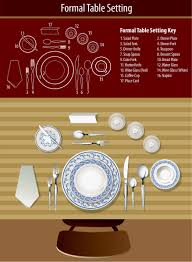 Fine Dining Table Service Rules
