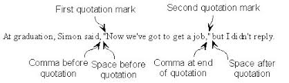 when is a comma used quotation marks