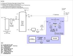 epc novyc leds wiring diagram wiring diagrams best epc novyc leds wiring diagram wiring diagram online led series wiring epc novyc leds wiring diagram