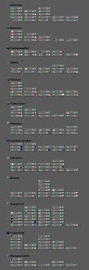 Villager Trade Chart Villager Trading 1 14 Minecraft