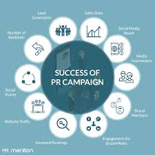 10 methods to measure the impact of pr campaign how to measure the success of pr campaign