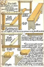 Plan Pour Fabriquer Une Table De Jardin En Bois Maison Design