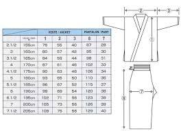 Karate Uniform Size Chart