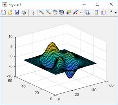 Reverting Axes Controls In Figure Toolbar Undocumented Matlab