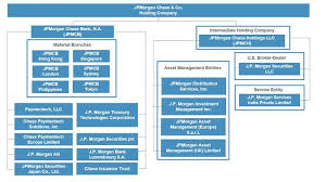 Fixed Income Information Jpmorgan Chase Co